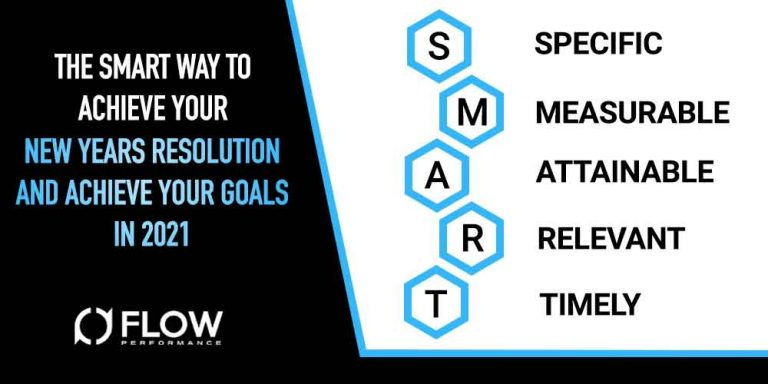 The SMART way to achieve your new years resolution and achieve your goals in 2021